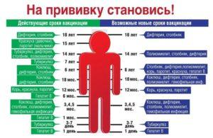 вакцинация (1)